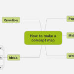 How to make a concept map png